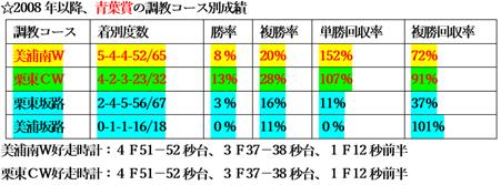 f:id:sanzo2004321:20210428141736p:plain