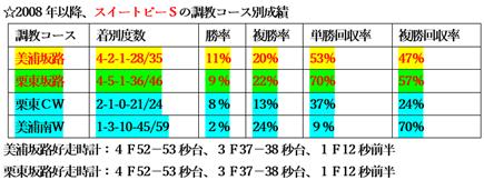 f:id:sanzo2004321:20210430110839p:plain