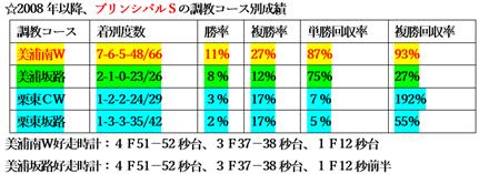 f:id:sanzo2004321:20210507142402p:plain