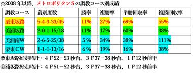f:id:sanzo2004321:20210507154429p:plain