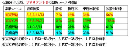 f:id:sanzo2004321:20210507190721p:plain