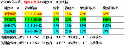 f:id:sanzo2004321:20210508133207p:plain