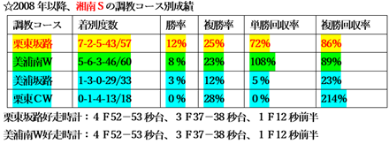 f:id:sanzo2004321:20210508150234p:plain