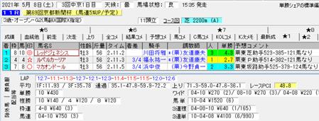 f:id:sanzo2004321:20210508163528p:plain