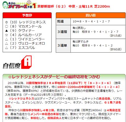 f:id:sanzo2004321:20210508163621p:plain