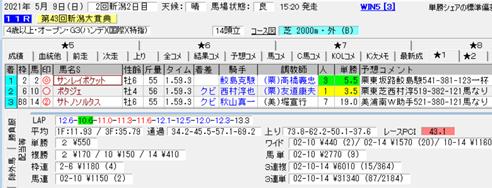 f:id:sanzo2004321:20210510153910p:plain