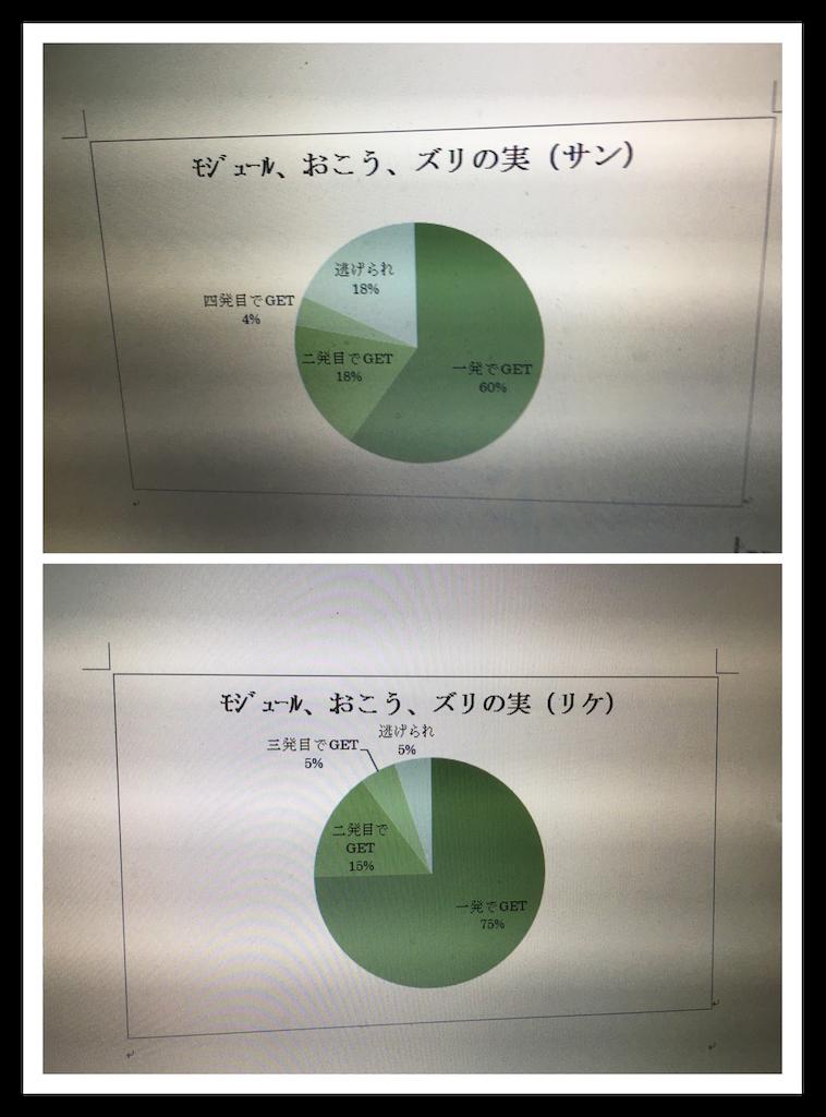 f:id:saokazusaokazu07:20160805230547p:image