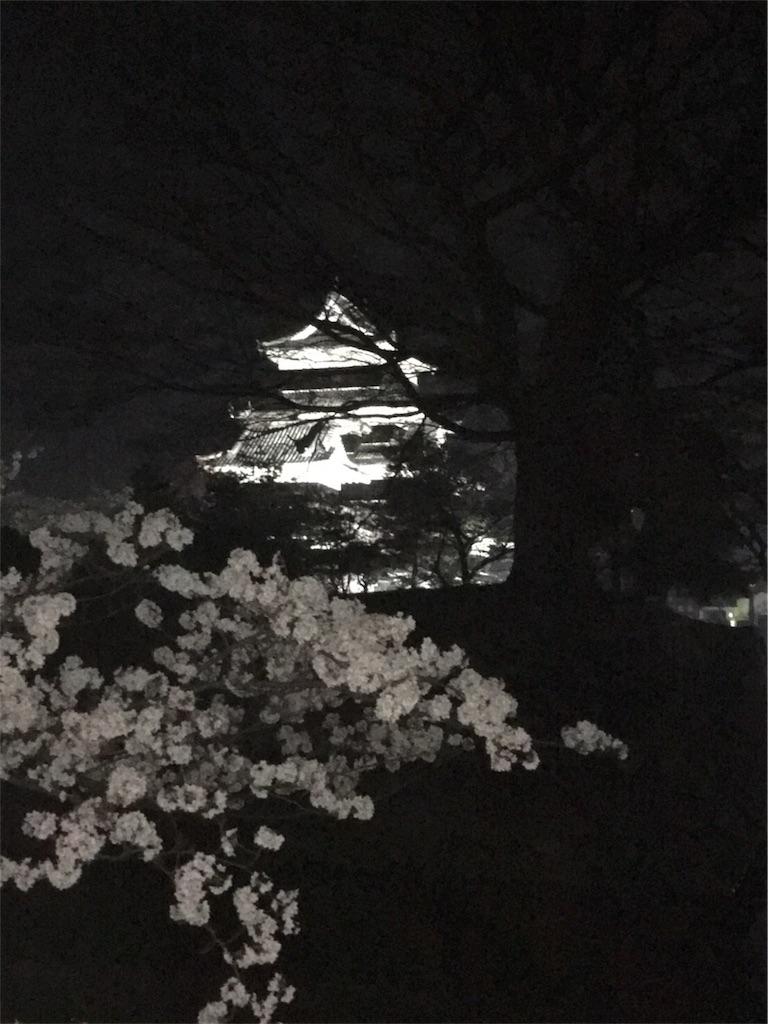 f:id:saokazusaokazu07:20180403224526j:image