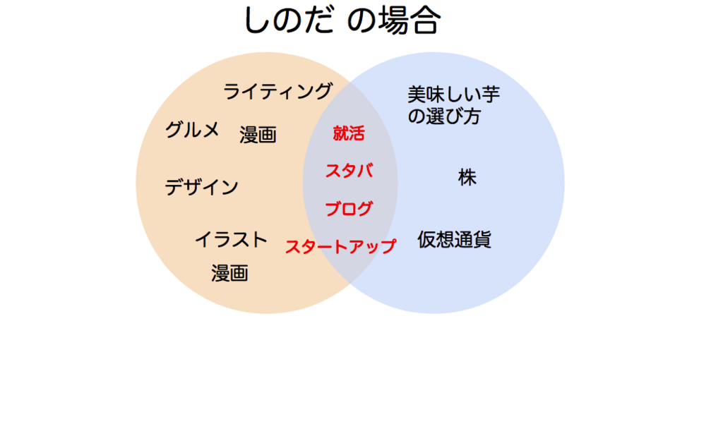 f:id:saorishinoda1214:20171224045456p:plain