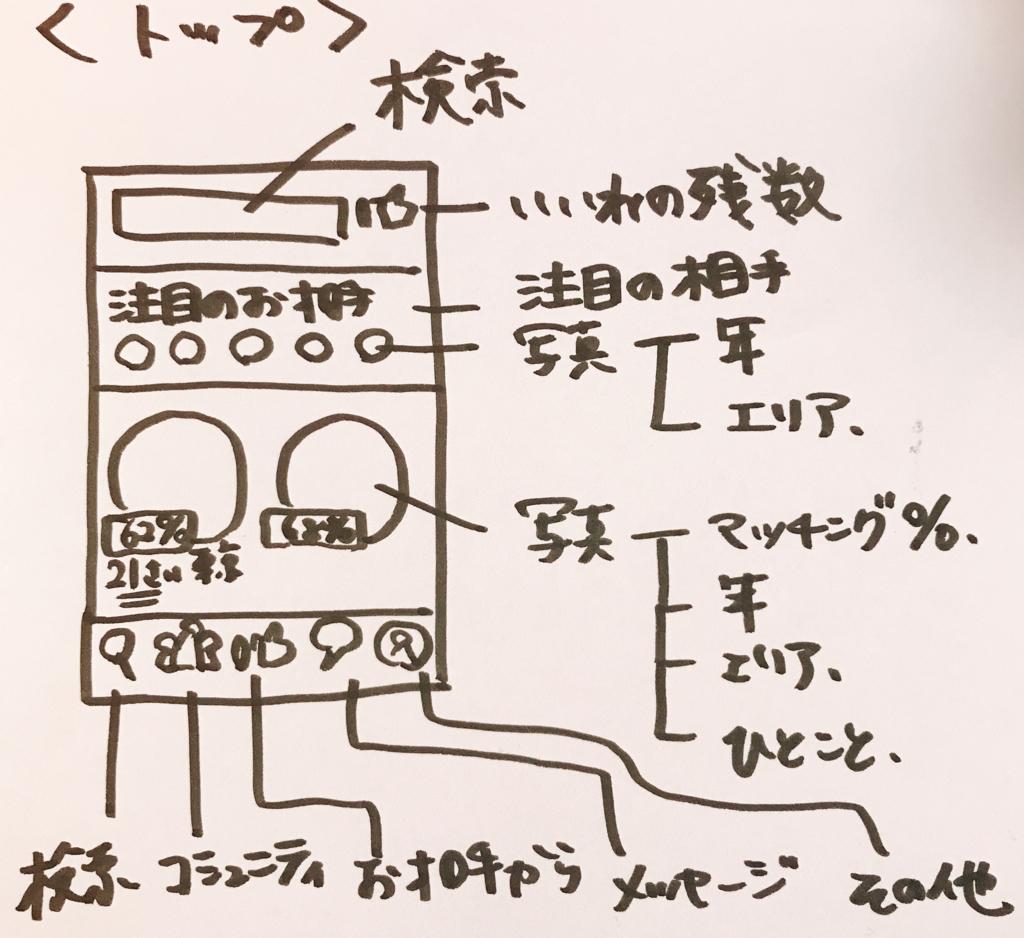 f:id:saorishinoda1214:20180107215052j:plain