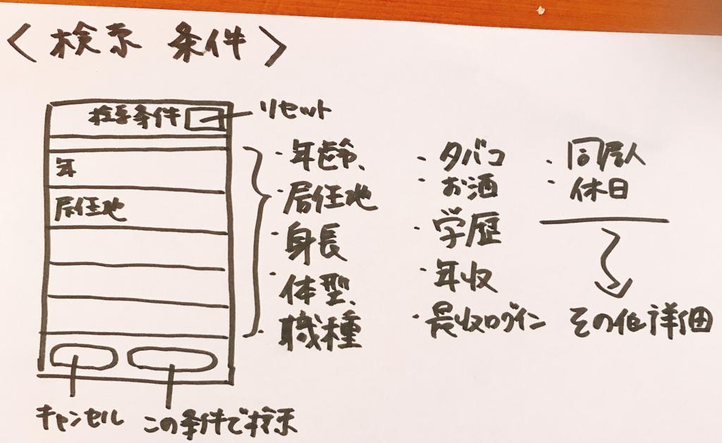 f:id:saorishinoda1214:20180107215308j:plain