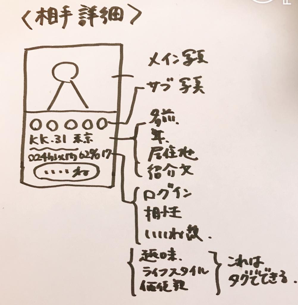 f:id:saorishinoda1214:20180107215335j:plain