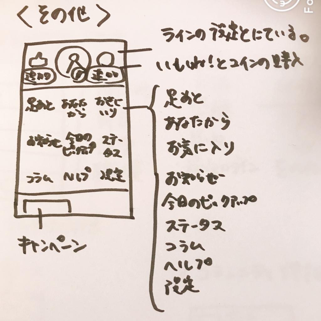 f:id:saorishinoda1214:20180107215518j:plain
