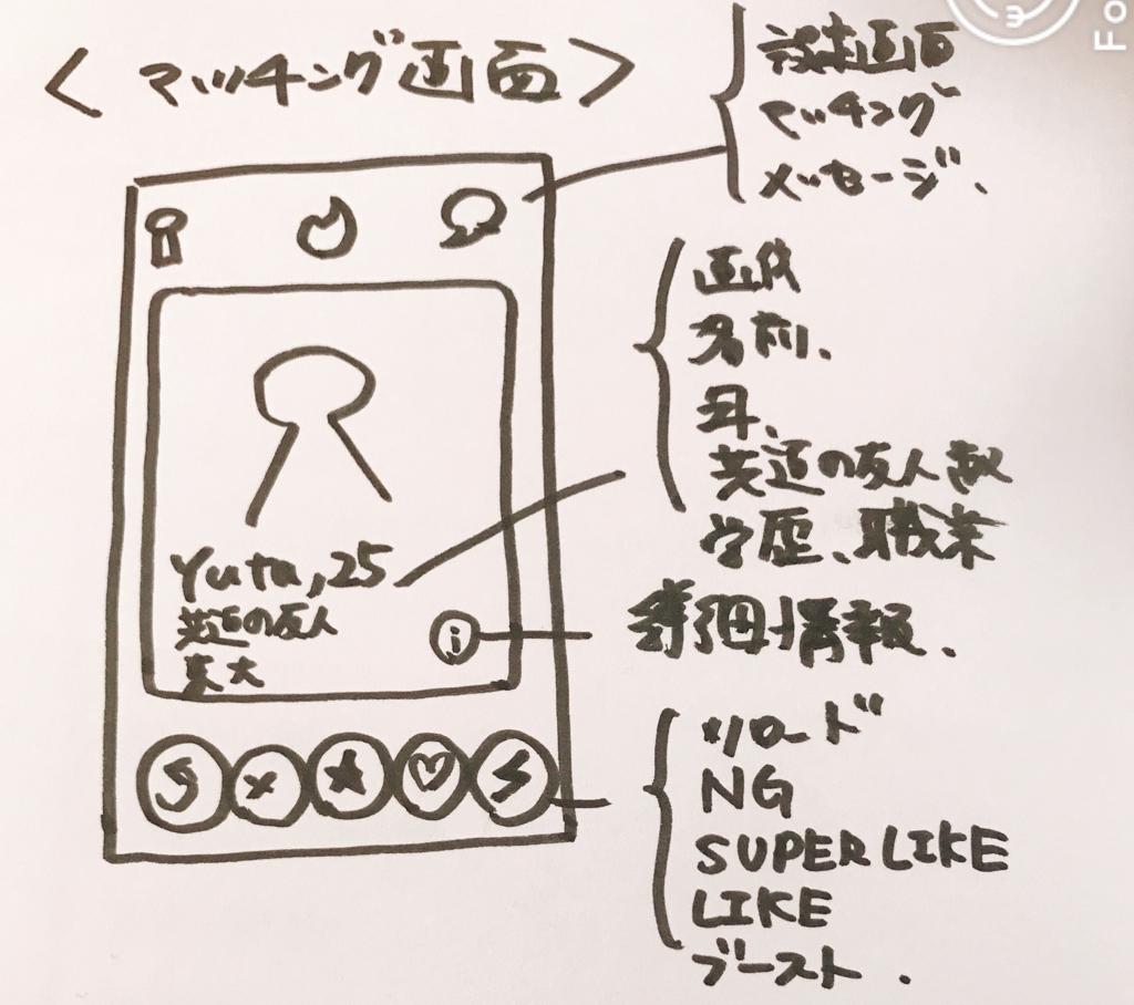 f:id:saorishinoda1214:20180107220733j:plain
