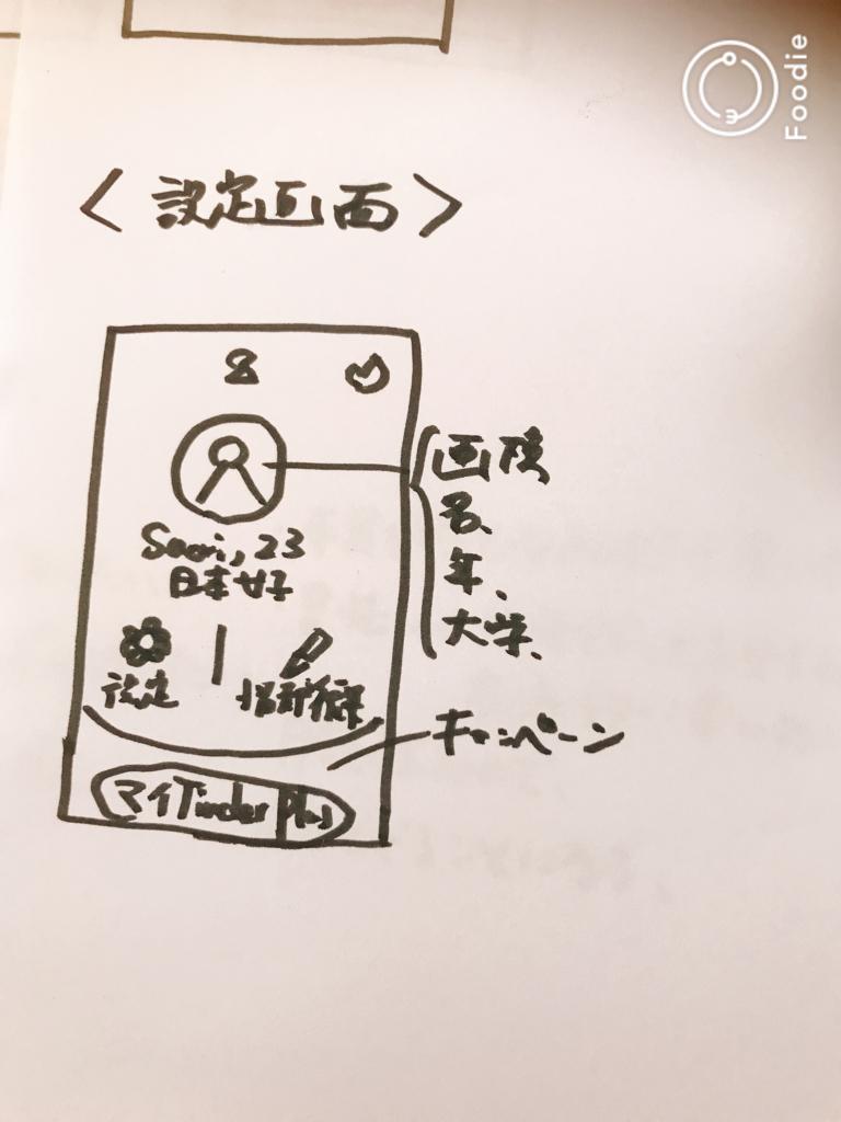 f:id:saorishinoda1214:20180107220815j:plain