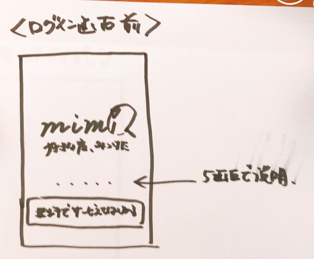 f:id:saorishinoda1214:20180107221614j:plain