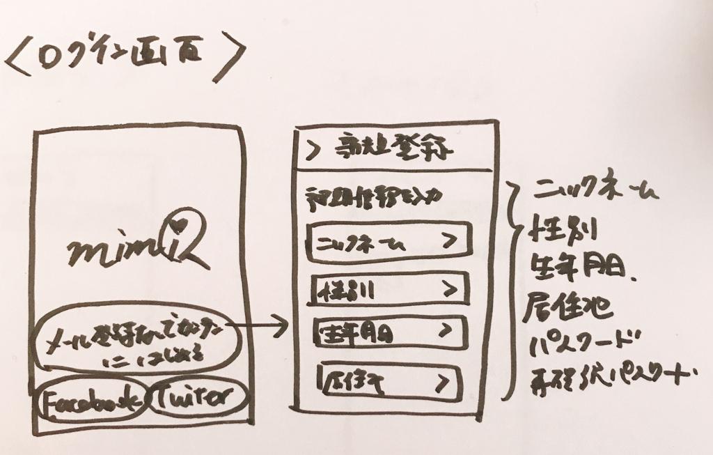 f:id:saorishinoda1214:20180107221637j:plain