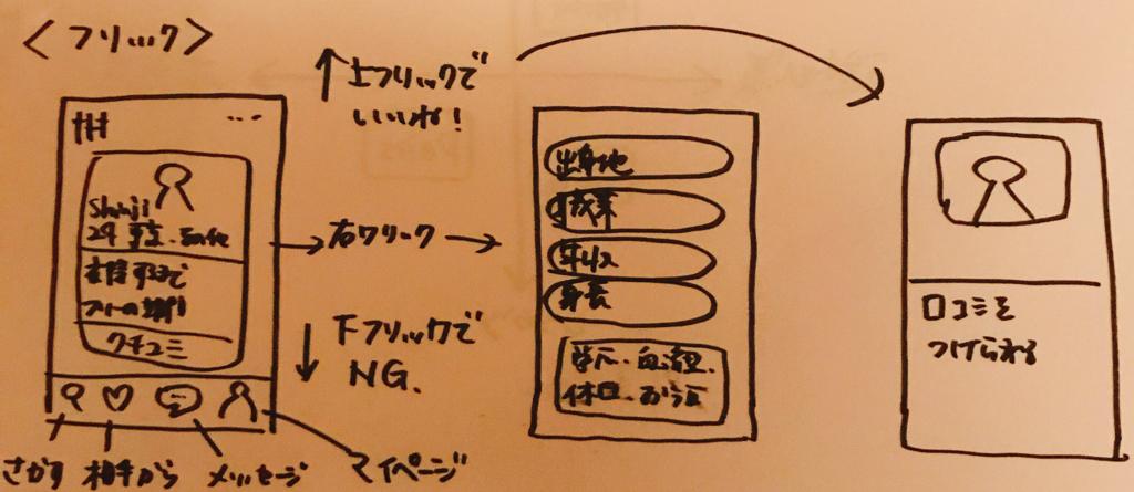 f:id:saorishinoda1214:20180107222435j:plain