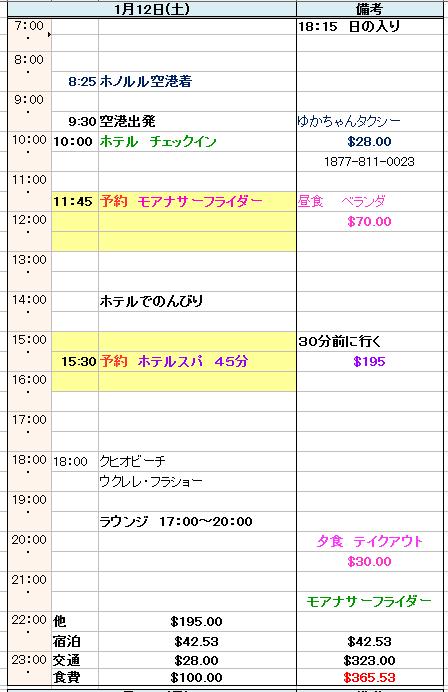 f:id:saotrip:20190202102401p:plain