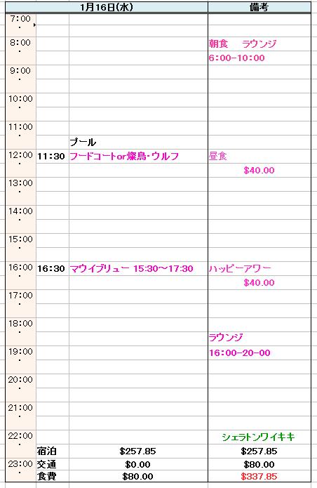 f:id:saotrip:20190219213124p:plain
