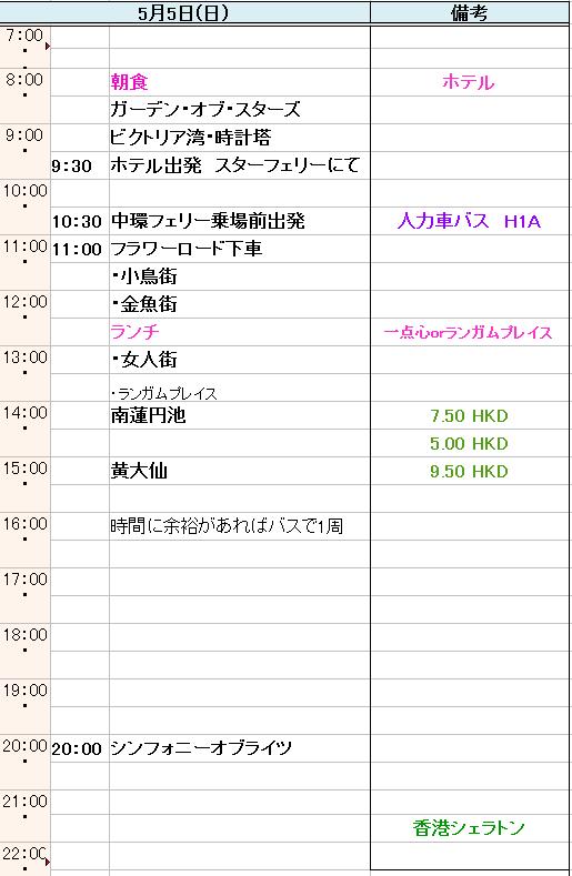 f:id:saotrip:20190523114655p:plain
