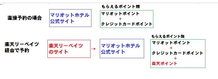 f:id:saotrip:20200122185333p:plain