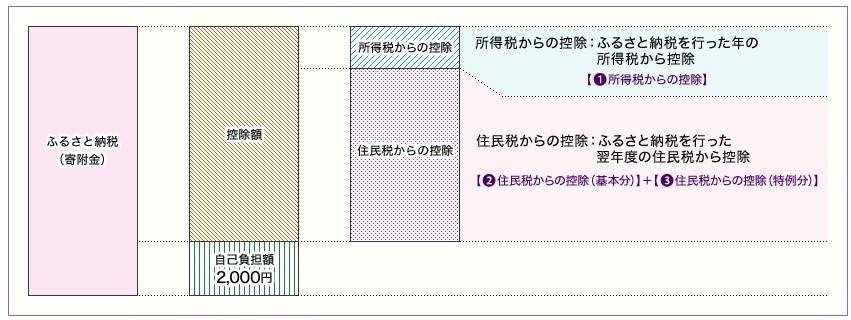 f:id:saotrip:20200220195901j:plain