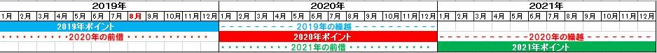 f:id:saotrip:20200428213958j:plain