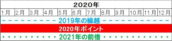 f:id:saotrip:20200428214131j:plain
