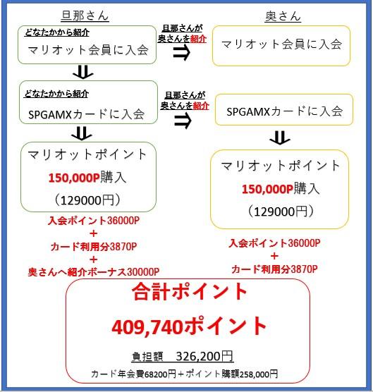 f:id:saotrip:20200518184650j:plain