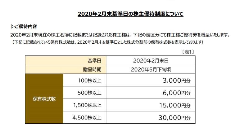 f:id:saotrip:20200525193950j:plain
