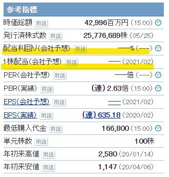 f:id:saotrip:20200525200452j:plain