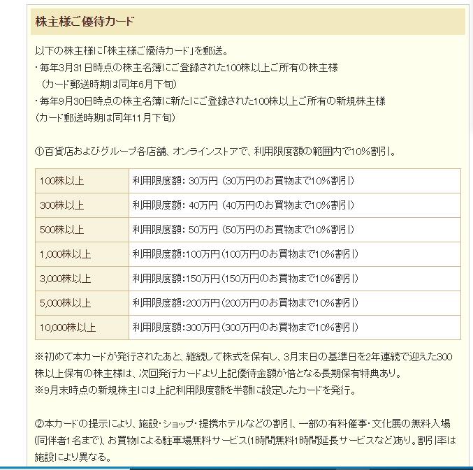 f:id:saotrip:20200623211309p:plain