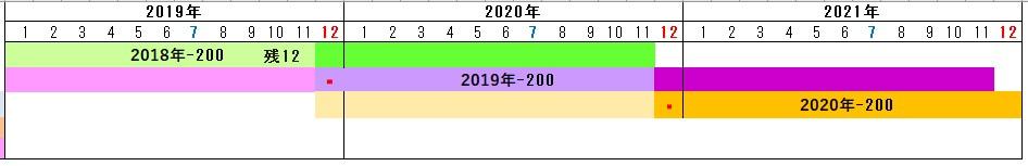 f:id:saotrip:20201009212109j:plain