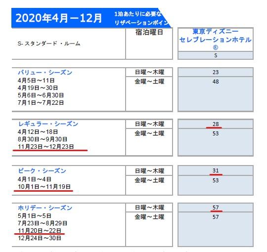 f:id:saotrip:20201009223225j:plain