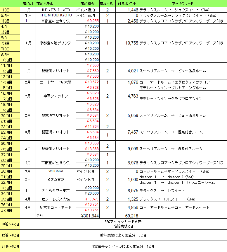 f:id:saotrip:20210501130404p:plain