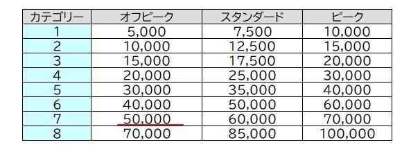 f:id:saotrip:20210812212258j:plain