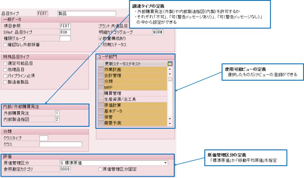 品目マスタ概要 - 現役SAPコンサルタントのひとりごとブログ
