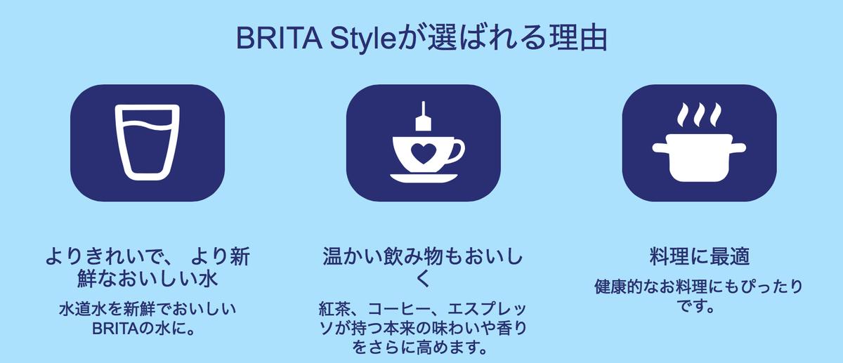 BRITA ブリタ 浄水ポット ブログ 口コミ