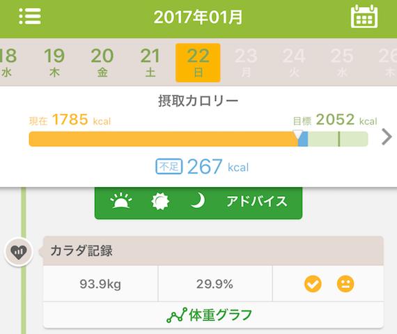 カロリーと体重と体脂肪率