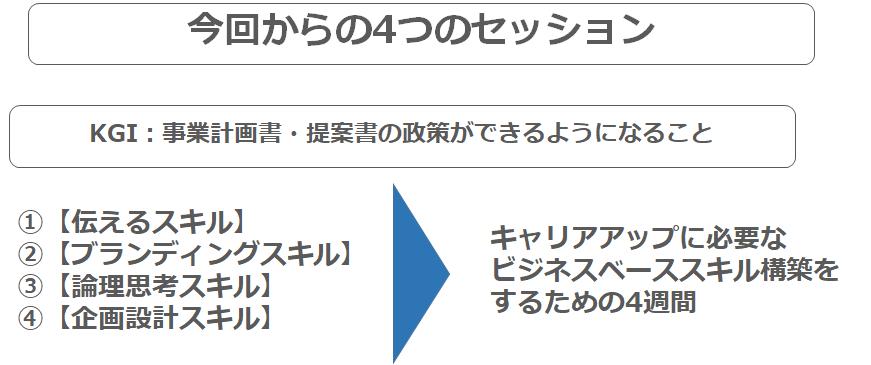 f:id:sarahoshi_senba:20200505213712p:plain