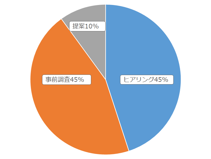 f:id:sarahoshi_senba:20200505215243p:plain