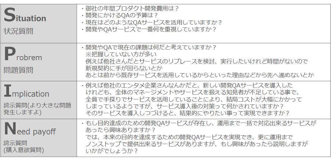 f:id:sarahoshi_senba:20200506093707p:plain