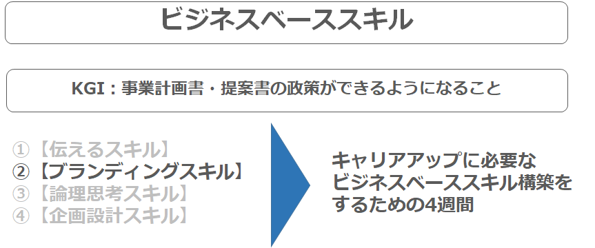 f:id:sarahoshi_senba:20200511202503p:plain