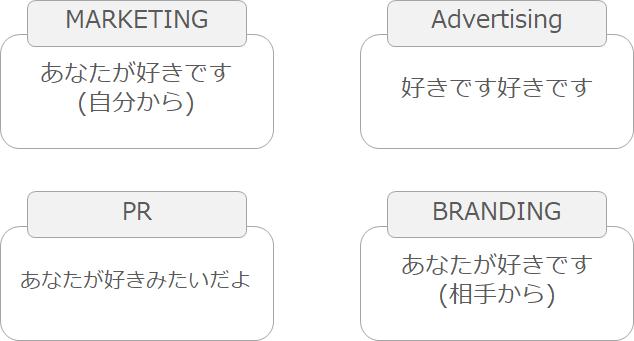 f:id:sarahoshi_senba:20200511204155p:plain