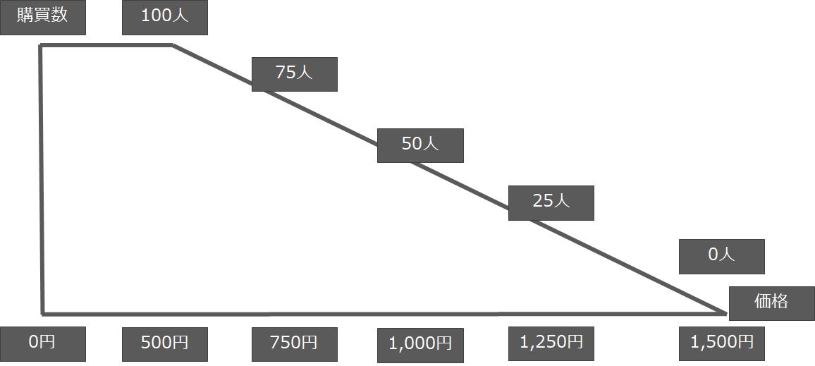 f:id:sarahoshi_senba:20200511220933p:plain