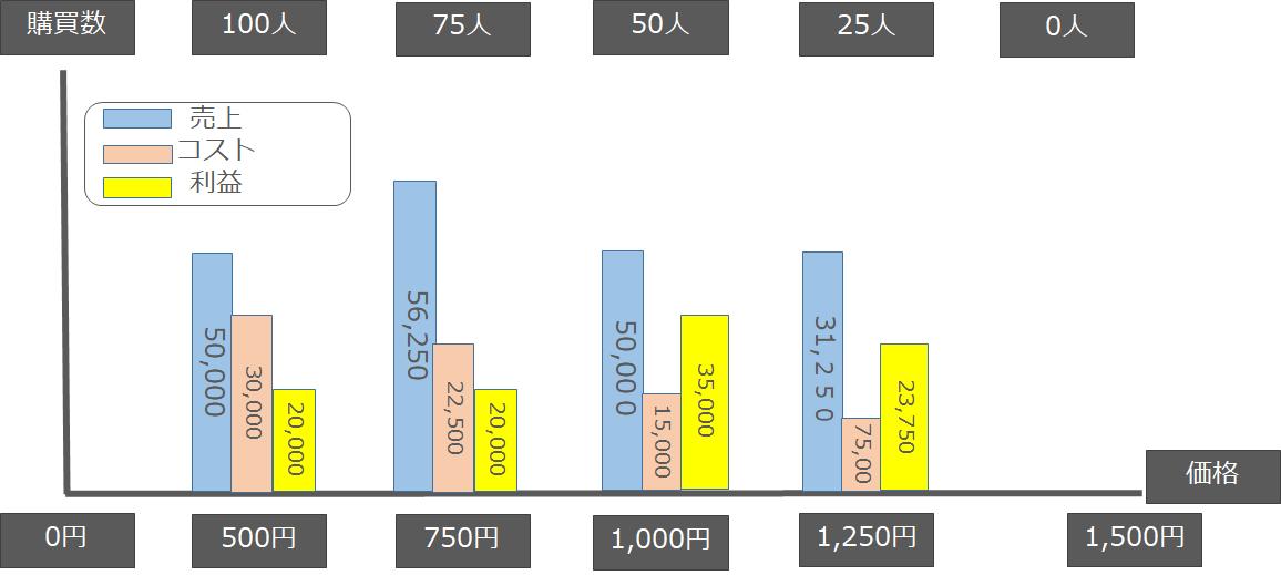f:id:sarahoshi_senba:20200512065218p:plain