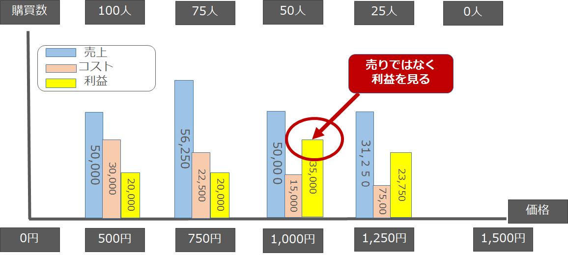 f:id:sarahoshi_senba:20200512065512p:plain
