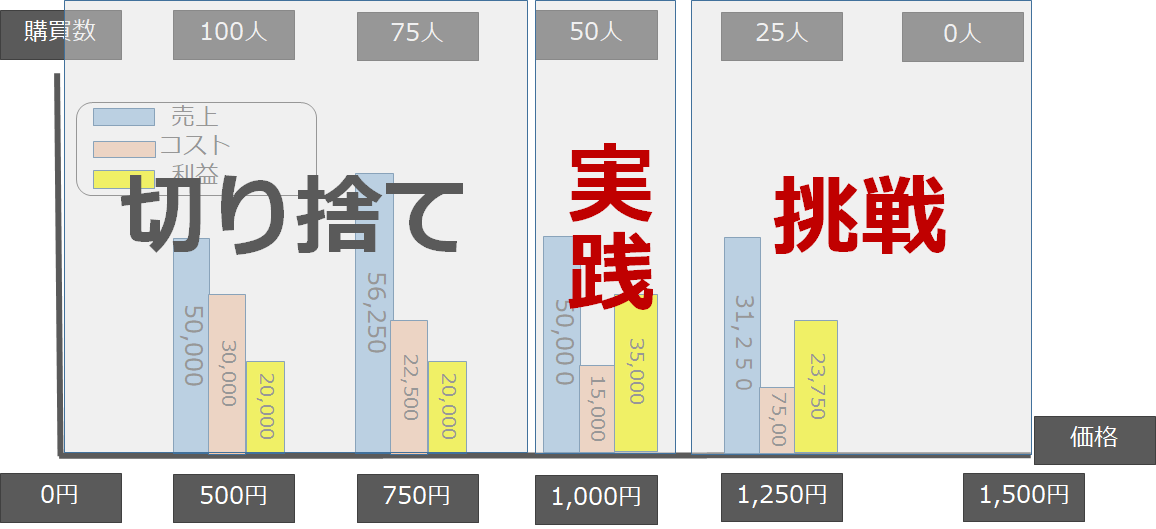 f:id:sarahoshi_senba:20200512065825p:plain
