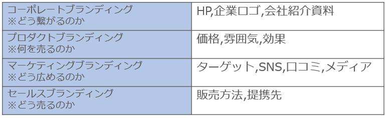 f:id:sarahoshi_senba:20200512085659p:plain